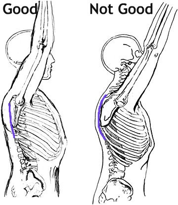 how to fix protracted scapula